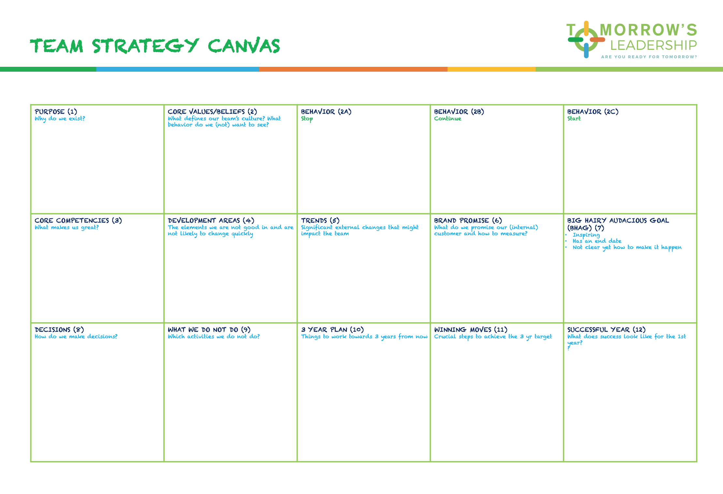 Team Strategy Canvas
